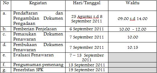 jadual%20lelang%20furniture Lelang Furniture STIKes