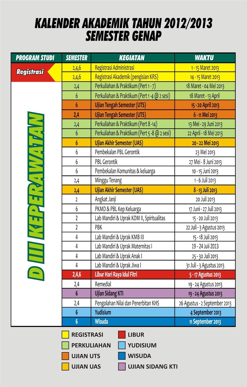 kalender%20akademik%20d3%20perawat%2020122 Kalender Akademik D3 Keperawatan 2012 2013 STIKes
